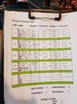 The final score sheet
