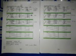 The final score sheets
